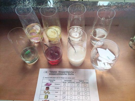Wasserlösliche Stoffe 1
